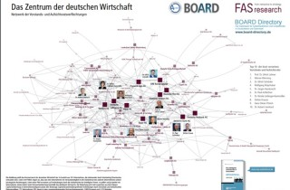 http://www.directorschannel.tv/download/FAS_Zentrum_der_deutschen_Wirtschaft_A2_Poster